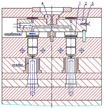Схема горячеканальной системы пресс-формы.